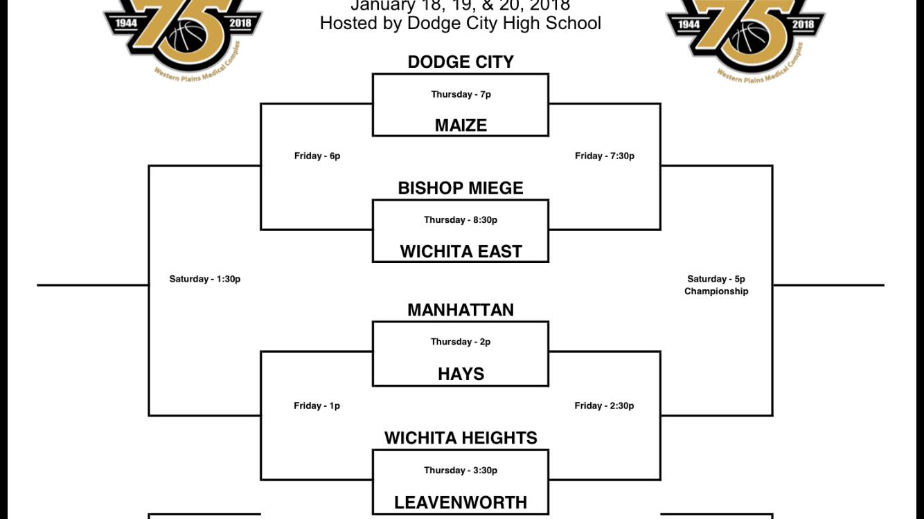 Dodge City Tournament Of Champions Bracket Released